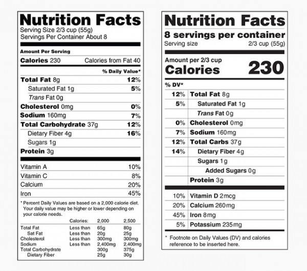 On The Fda Nutrition Facts Food Label Redesign Mold