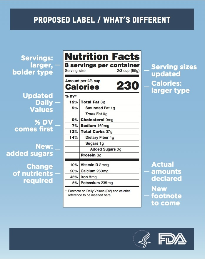 FDA_NutritionFacts_New