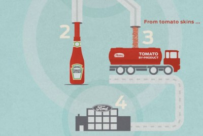 heinz-tomatoes-ford