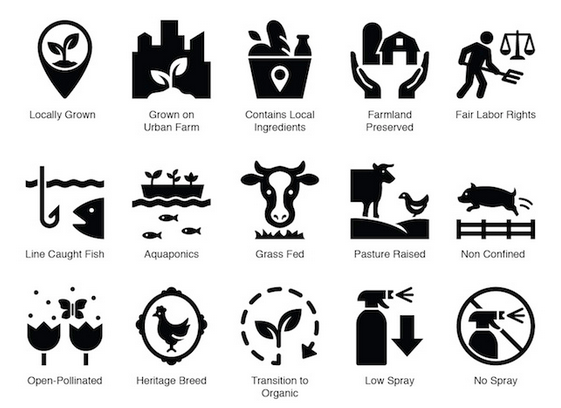 the noun project s icons for sustainable food and farming