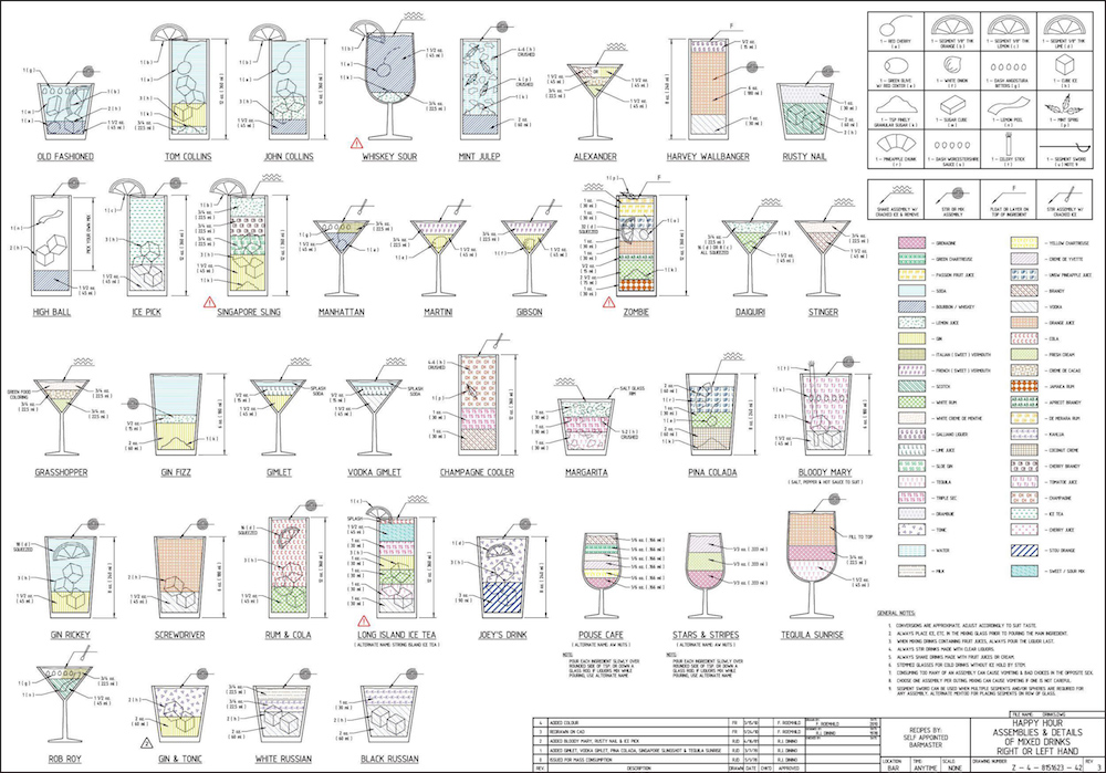 food-design_AutoCAD-cocktails