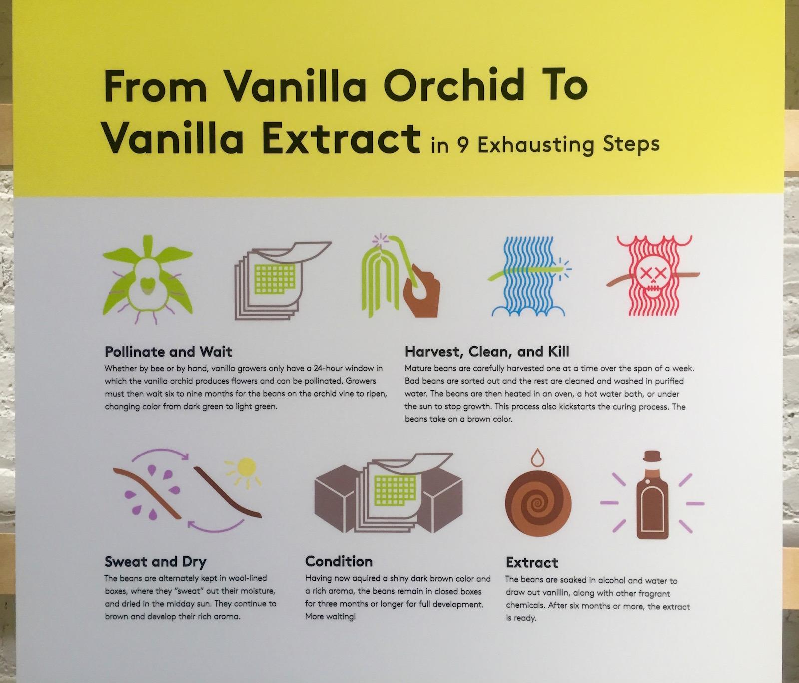 MOFAD-flavor-vanilla