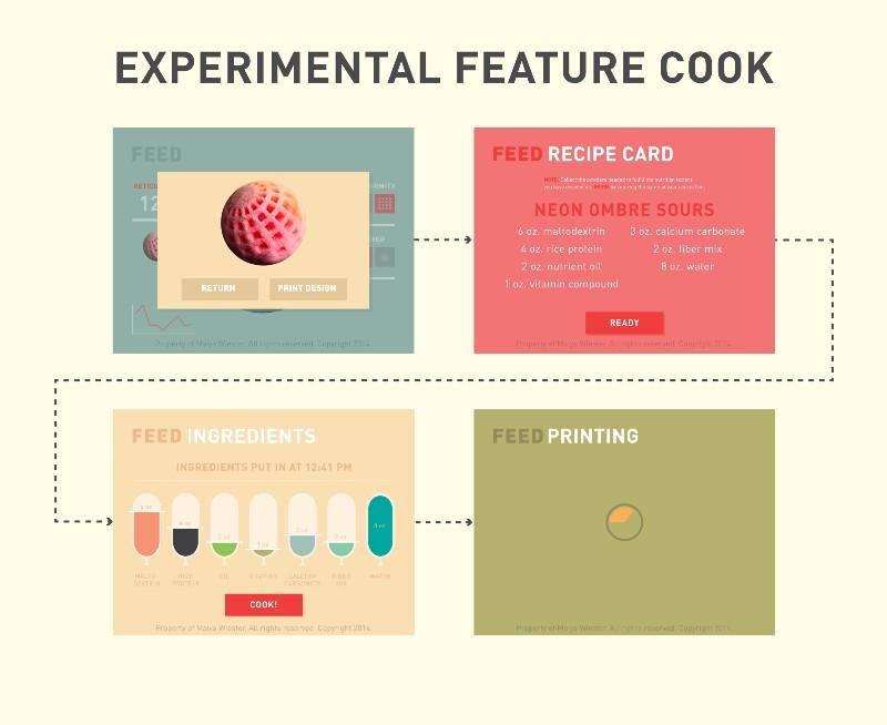 FEED-3D-food-printing-final