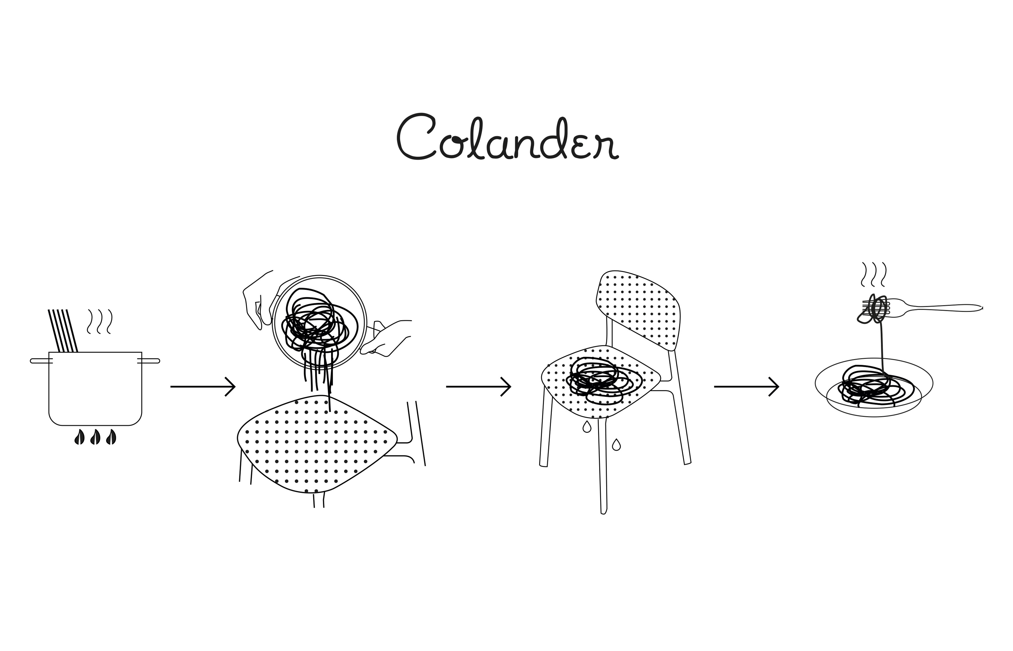 food-design-norguet-colander-chair
