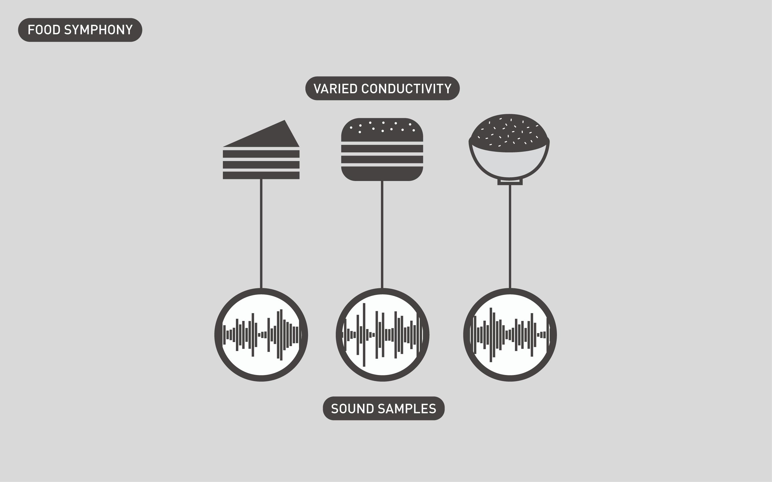 forkCHESTRA-soundsamples